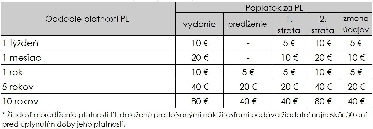 PL cudzinec_poplatky