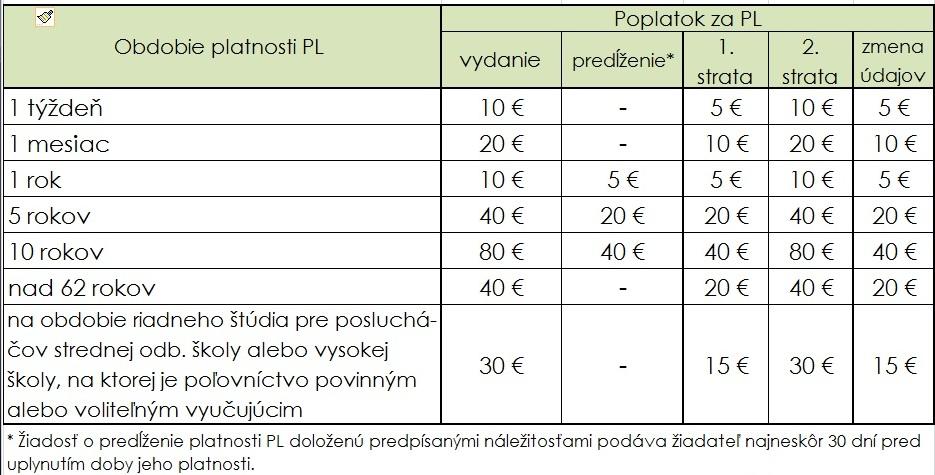 PL občan SR_poplatky